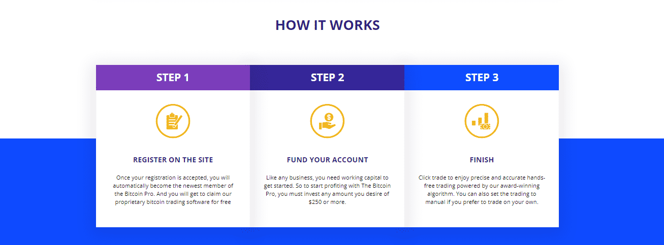 Find How Bitcoin Pro Works?