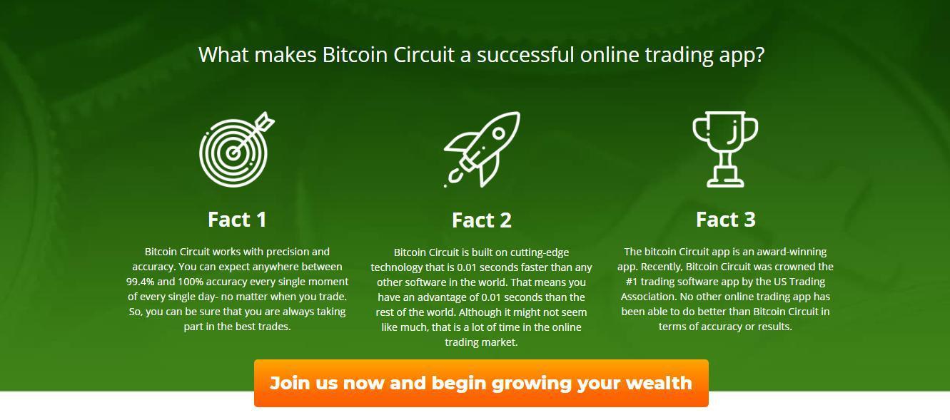 Bitcoin Circuit Reviews – Advanced Algorithm of the Platform