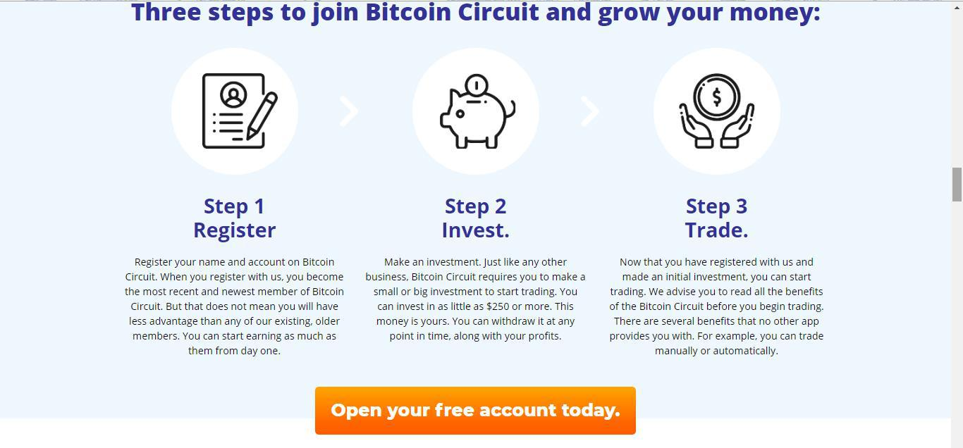 Bitcoin Circuit Reviews – How it Works?