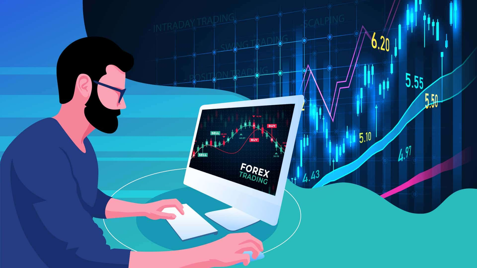 Basic Forex Trading Styles : An In-depth Overview